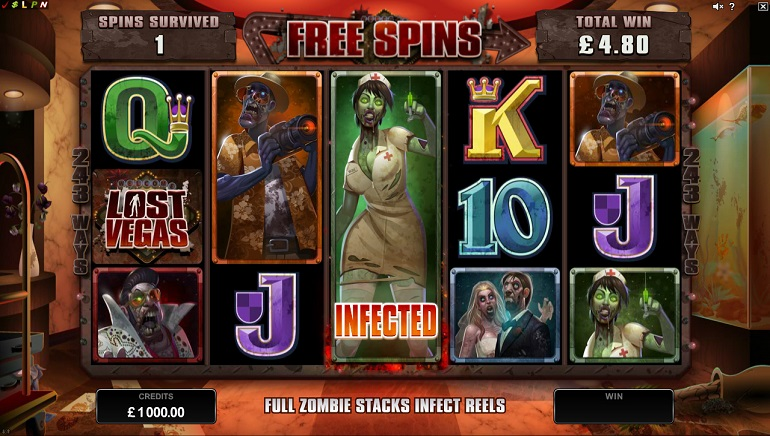 Lost Vegas: predstavljamo nov  Microgamingov igralni avtomat na temo zombijev